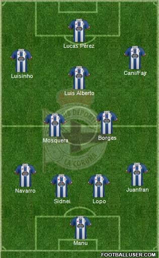R.C. Deportivo de La Coruña S.A.D. 4-1-4-1 football formation