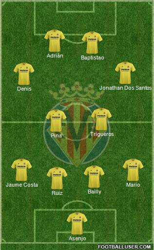 Villarreal C.F., S.A.D. 4-1-3-2 football formation