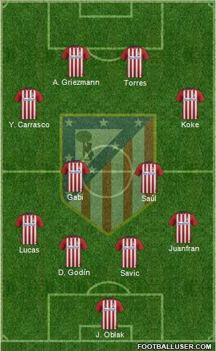 C. Atlético Madrid S.A.D. 4-1-3-2 football formation