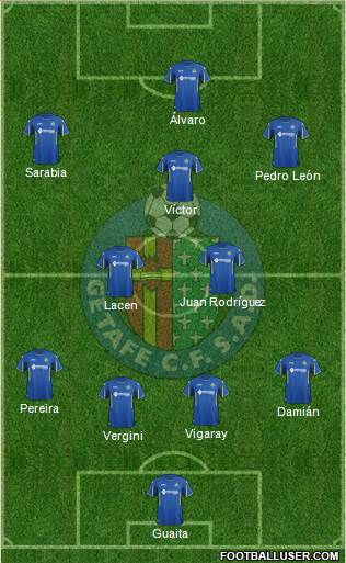 Getafe C.F., S.A.D. 4-2-2-2 football formation