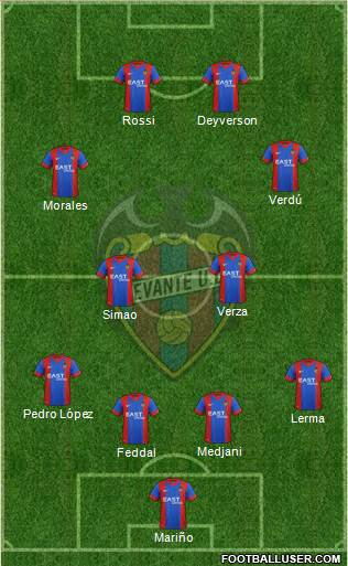 Levante U.D., S.A.D. 4-3-2-1 football formation