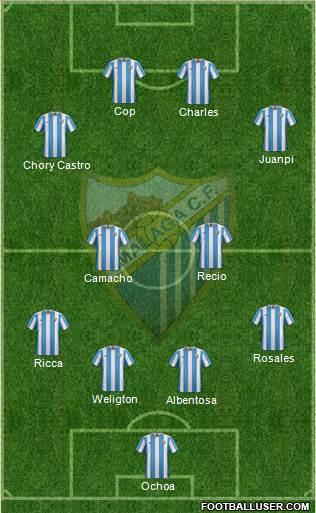 Málaga C.F., S.A.D. 3-4-3 football formation