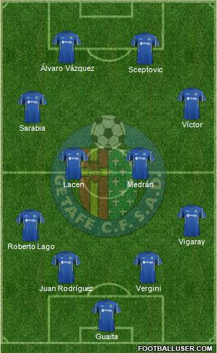 Getafe C.F., S.A.D. 4-4-2 football formation