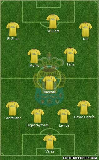 U.D. Las Palmas S.A.D. 4-1-2-3 football formation