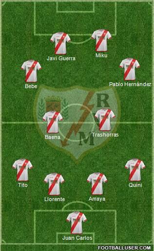 Rayo Vallecano de Madrid S.A.D. 4-1-2-3 football formation
