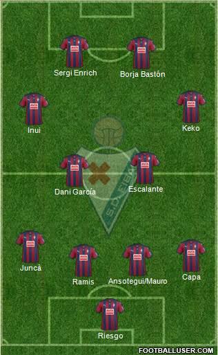 S.D. Eibar S.A.D. 4-3-1-2 football formation
