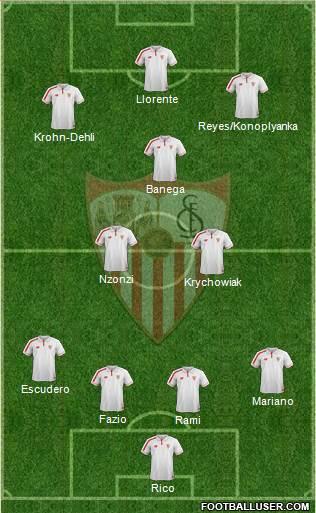 Sevilla F.C., S.A.D. 4-2-3-1 football formation