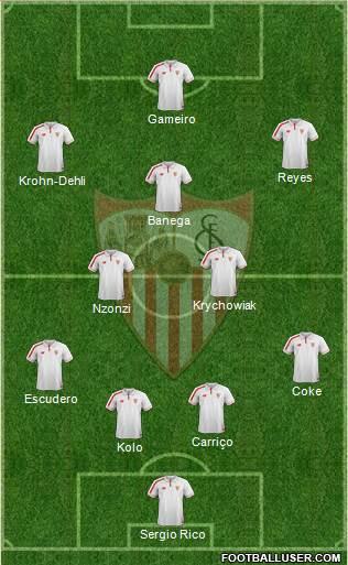 Sevilla F.C., S.A.D. 4-2-1-3 football formation