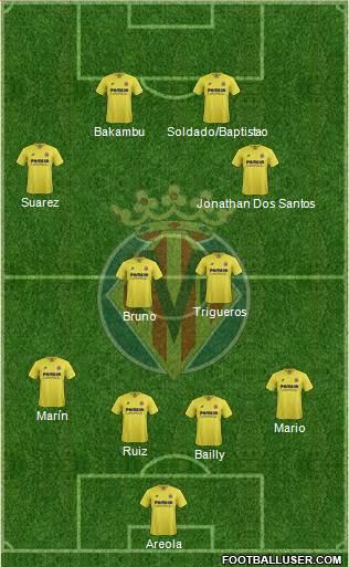Villarreal C.F., S.A.D. 4-1-2-3 football formation