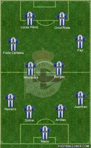 R.C. Deportivo de La Coruña S.A.D. 4-4-2 football formation