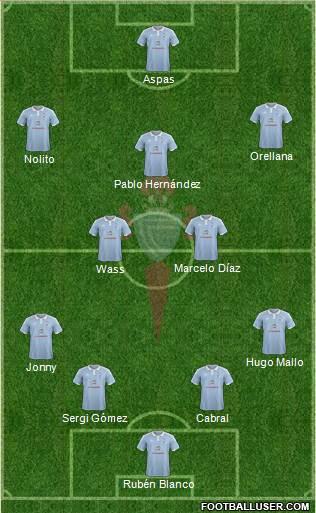 R.C. Celta S.A.D. 4-2-3-1 football formation