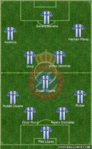 R.C.D. Espanyol de Barcelona S.A.D. 4-3-3 football formation