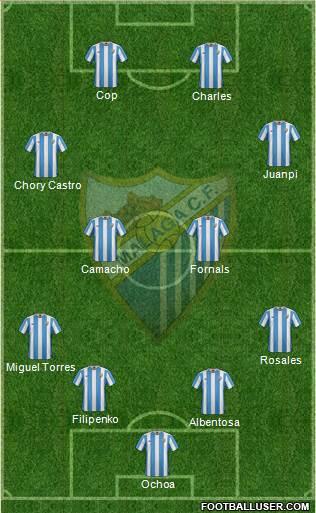 Málaga C.F., S.A.D. 4-4-2 football formation