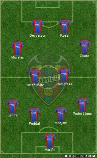 Levante U.D., S.A.D. 4-1-4-1 football formation
