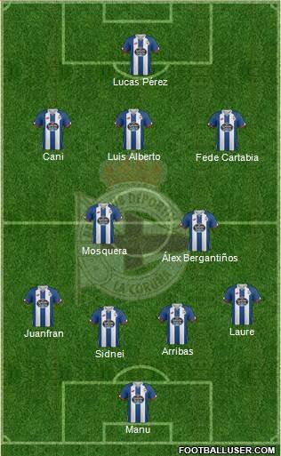 R.C. Deportivo de La Coruña S.A.D. 4-2-2-2 football formation