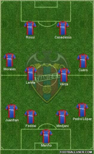 Levante U.D., S.A.D. football formation
