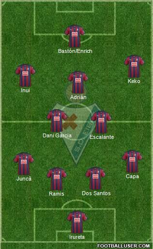 S.D. Eibar S.A.D. 3-5-1-1 football formation