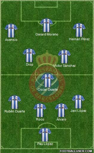 R.C.D. Espanyol de Barcelona S.A.D. 4-1-4-1 football formation