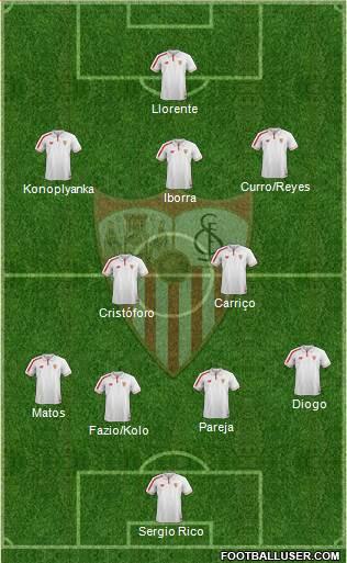 Sevilla F.C., S.A.D. 4-1-3-2 football formation
