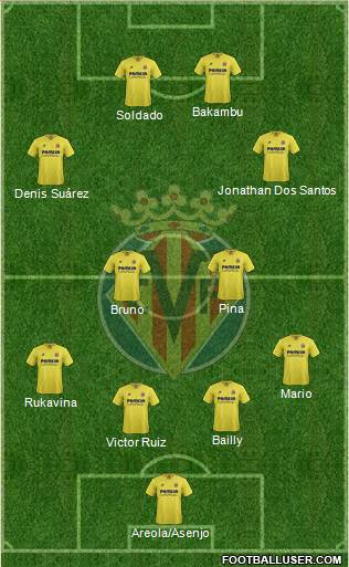 Villarreal C.F., S.A.D. 4-1-2-3 football formation