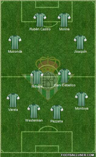 Real Betis B., S.A.D. 3-4-3 football formation