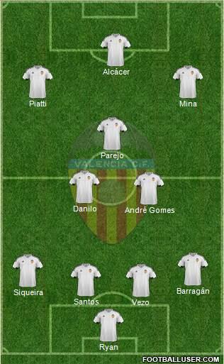Valencia C.F., S.A.D. football formation