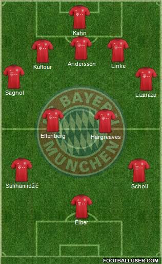 Bayern Munich | 2000-2001 | 1998-1999 | Hitzfeld Era | UCL ...
