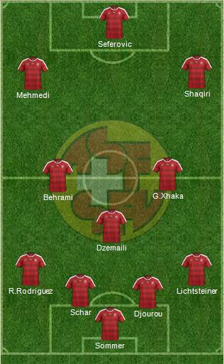 Switzerland football formation