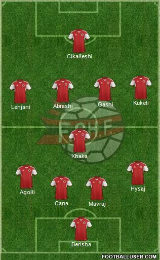 Albania 4-2-2-2 football formation