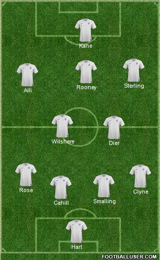 England 4-1-2-3 football formation