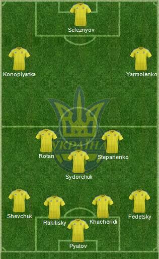 Ukraine football formation