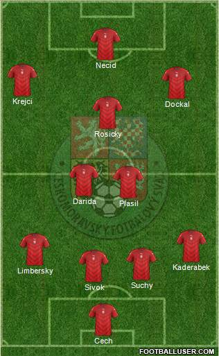 Czech Republic football formation