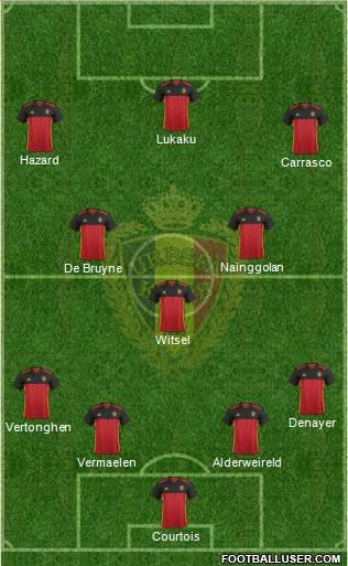 Belgium football formation