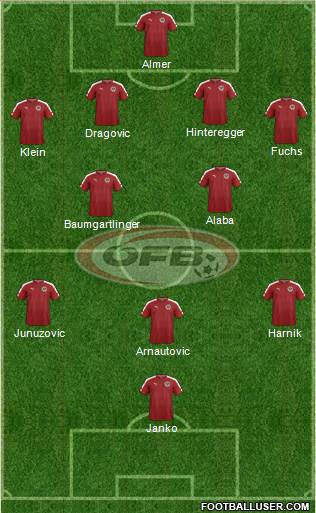 Austria football formation