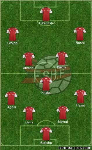 Albania 4-2-3-1 football formation