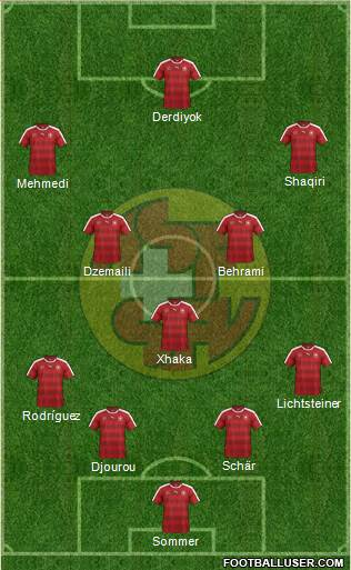Switzerland 4-1-2-3 football formation