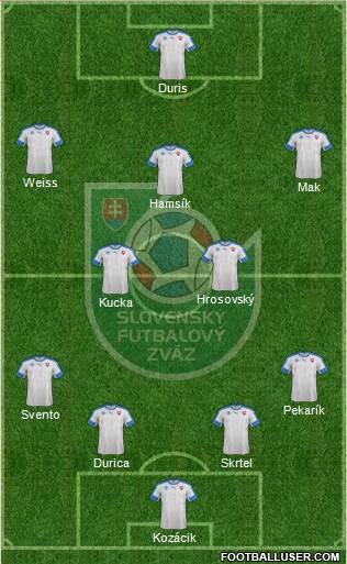 Slovakia 4-2-3-1 football formation