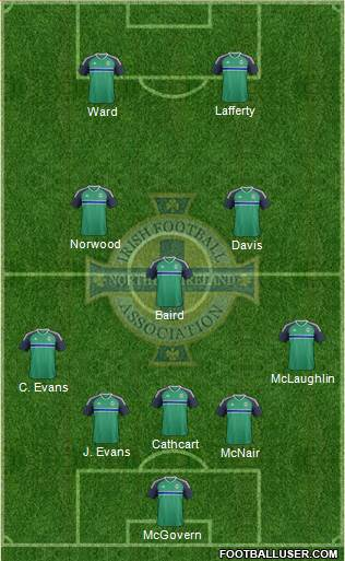 Northern Ireland 5-3-2 football formation