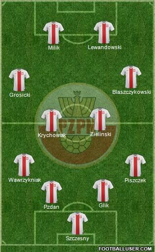 Poland 4-4-2 football formation