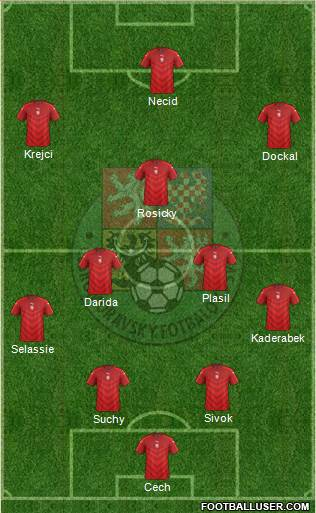 Czech Republic football formation