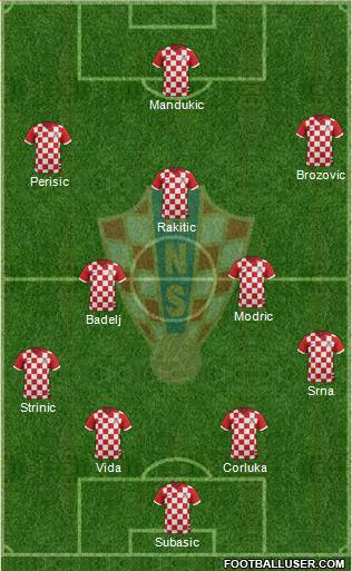 Croatia football formation