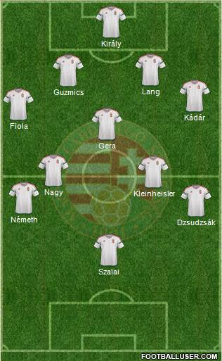 Hungary football formation