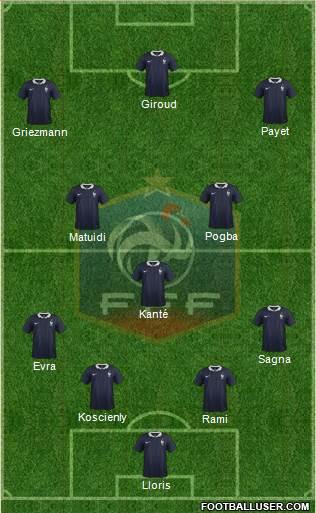 France 4-3-3 football formation