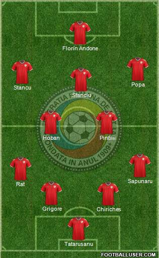 Romania 4-2-3-1 football formation