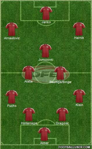 Austria football formation