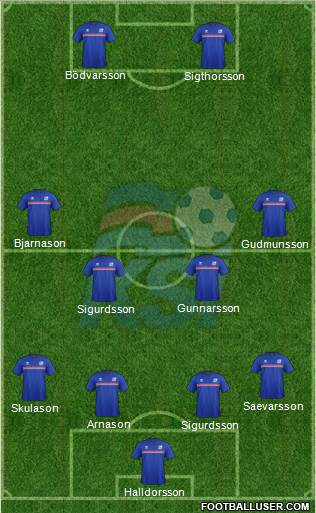 Iceland football formation