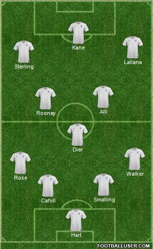England 4-3-3 football formation