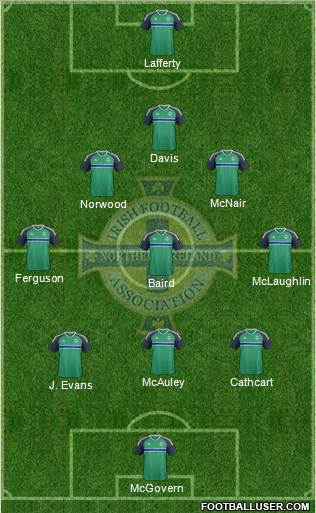 Northern Ireland 3-5-2 football formation
