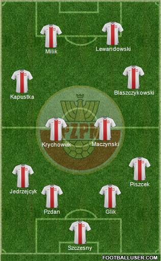 Poland 4-2-3-1 football formation