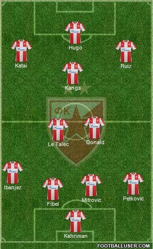 FC Red Star Belgrade 4-4-2 football formation